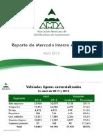 Reporte Mercado Automotor