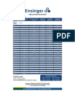 Tabela de Pesos de Materiais