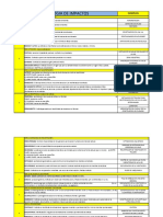 REPASO IMPACTO.pdf