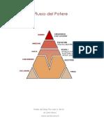 il-flusso-del-potere__.pdf