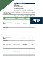 Cango Financial Analysis BUSN460