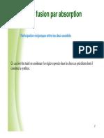 Fusion absorption- Participations réciproques