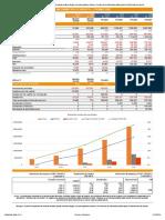Financial Snapshot (25)