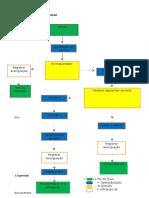 Tarefa 1 de Organização e Processos