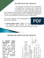 Diapos-metodo Del Instituto Del Asfalto