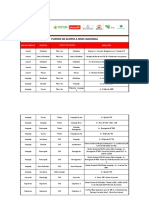 Puntos de Acopio a Nivel Nacional RAEE 031115