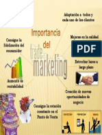 Mapa Mental de Trade Marketing