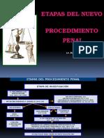 Nuevo Procedimiento Penal