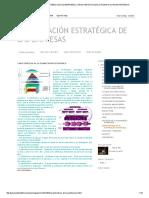 Planificación Estratégica de Las Empresas_ Caracteristicas de La Planificación Estratégica