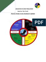 4 - Program Focus