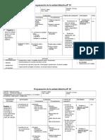UNIDAD DIDACTIVA Corte de Cabello Basico 2015