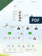 PT PP Annual Report 2014