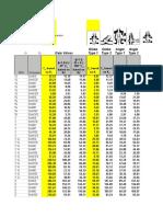 Crane Data for Wide Open Cv-modified-1
