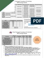 2015 Training Schedule India (1)