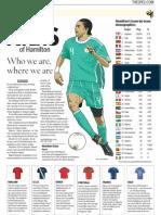 World Cup Atlas