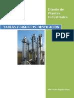 Graficos Data Diseño Torres Destilacion