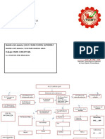 4.2 Costos Por Proceso Mapa Conceptual (1)
