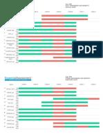achievement standard results - mpb  1