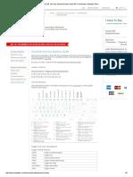 AutoCAD One Key Shortcut Guide _ AutoCAD Commands
