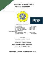 Diagram Terner