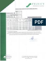 TABLA DE TORQUES A325-1 TIPO 1 FEJUCY - 2016.pdf