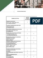 listado_eventos_automaticos_ene_4Publicar.pdf