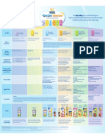 Guide d'Alimentation
