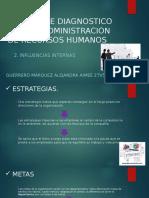 Modelo de Diagnostico Para La Administracion de Recursos