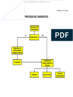 material-diagrama-procesos-diagnostico-recoleccion-datos-error-localizacion-averias-sintomas-lista-control.pdf