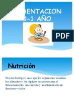alimentacion 0 1 año.pptx