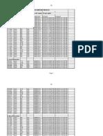 Arlington ISD 2016 Lead Testing Results