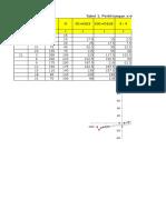 Perhitungan Analisis Perjalanan Banjir Metode Muskingum