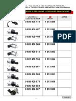 catalogo redat bobinas y selenoides.pdf