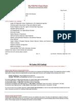 F30 Coding Reference Guide v1.4