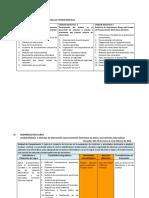 Programa Auditoria de Sistemas y Procedimientos[1]