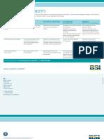 BSI PAS99 Features and Benefits UK En
