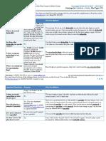 Purdue Health Plan Summary of Benefits 2017