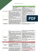 Matriz Diagnóstico Situacional I.E. 56038