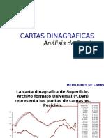 Cartas Dinagraficas