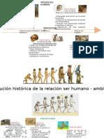 Linea de tiempo origen del hombre.pptx