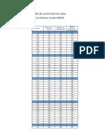 TABLA_NEM.pdf
