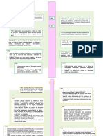linea de tiempo de la PSICOLOGIA EDUCATIVA