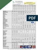 Plumbing price list.1234.pdf