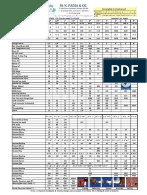 Plumbing price list 1234 pdf
