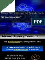 Evolution of Atomic Model