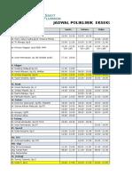 Format Jadwal Dokter RSMP