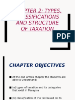 Economics of Taxation Chapter 2