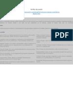 INFORMACION IMPORT PLAN DE NEG.docx