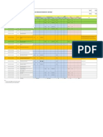Demin Stress Analysis Tracking Sheet