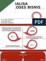 Analisa Proses Bisnis Telkom SBY